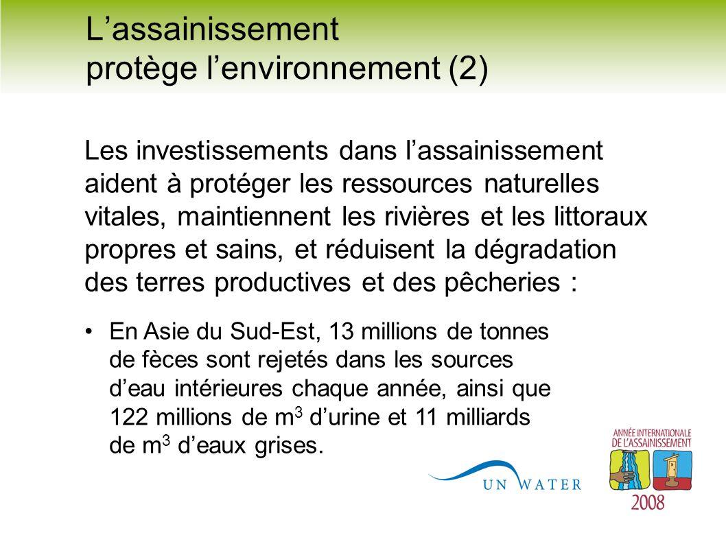 L'assainissement protège l'environnement (2)