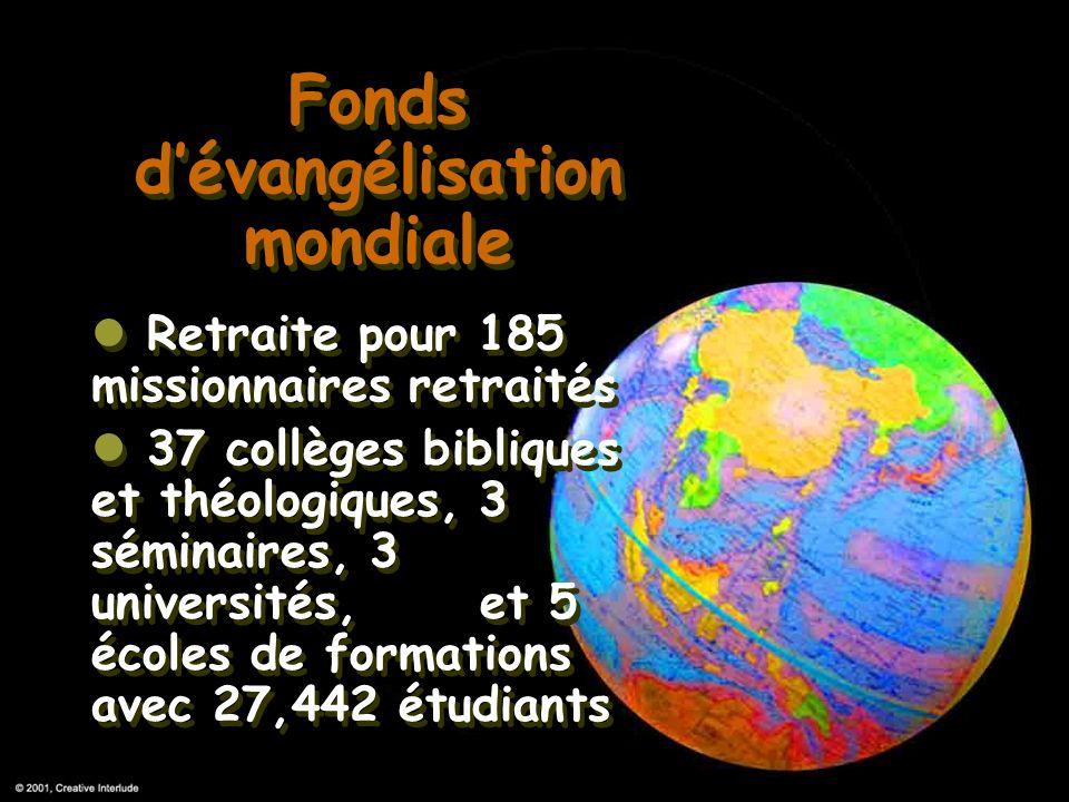 Fonds d'évangélisation mondiale