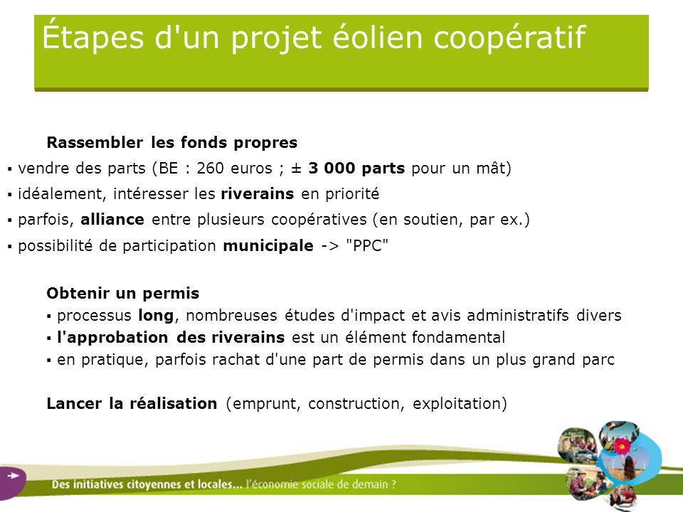 Étapes d un projet éolien coopératif