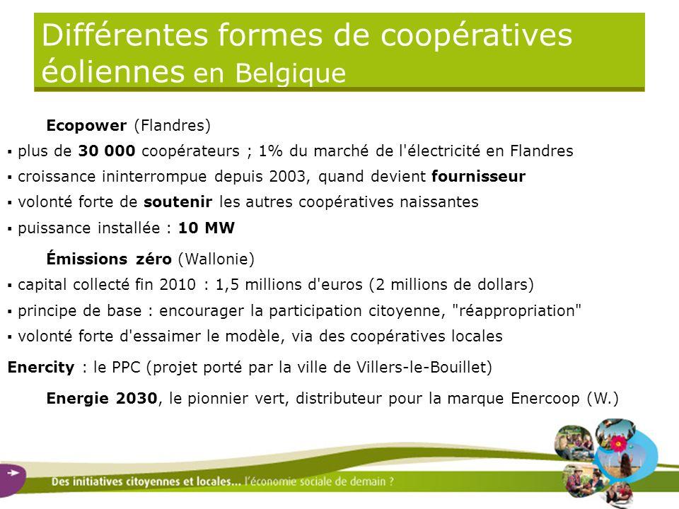 Différentes formes de coopératives éoliennes en Belgique