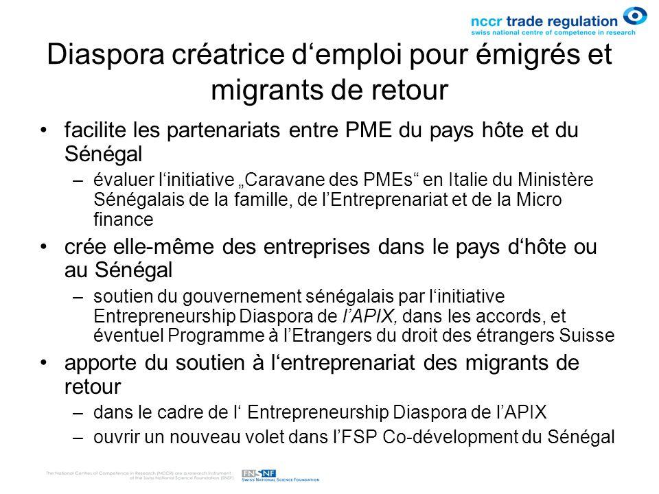 Diaspora créatrice d'emploi pour émigrés et migrants de retour