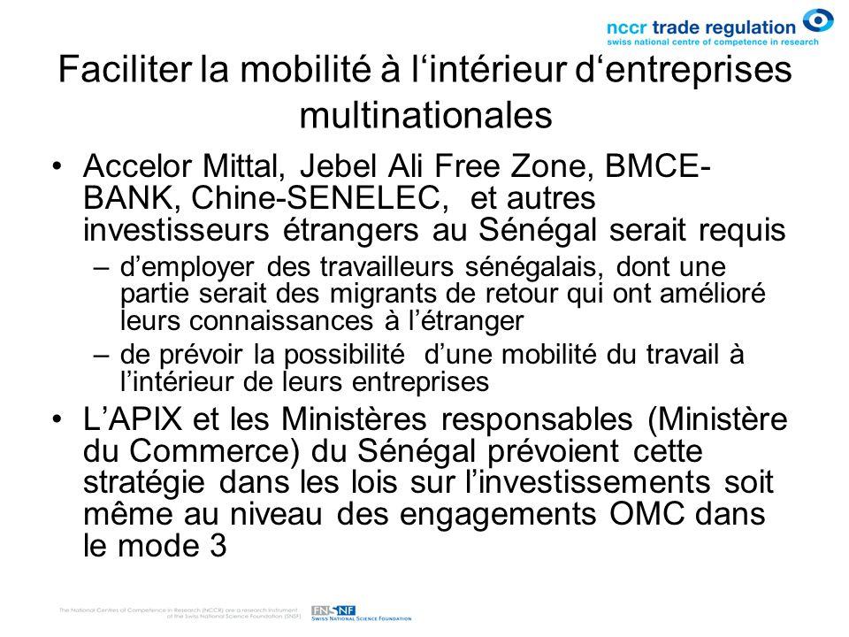 Faciliter la mobilité à l'intérieur d'entreprises multinationales