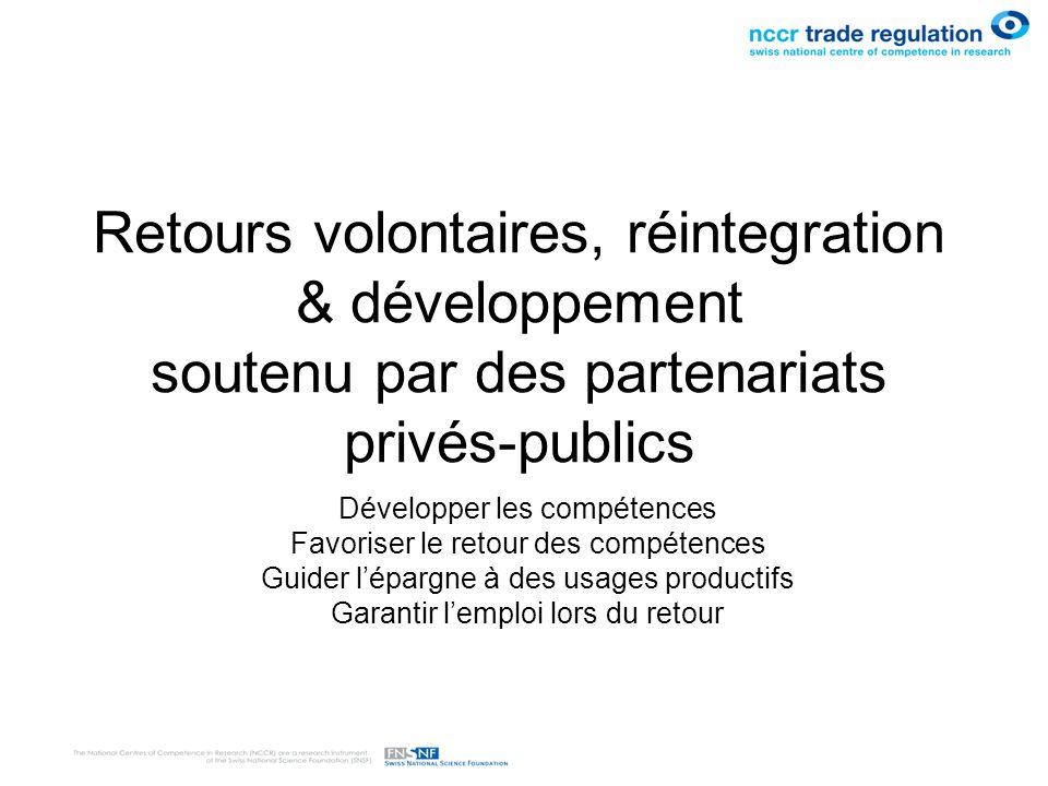 Retours volontaires, réintegration & développement soutenu par des partenariats privés-publics