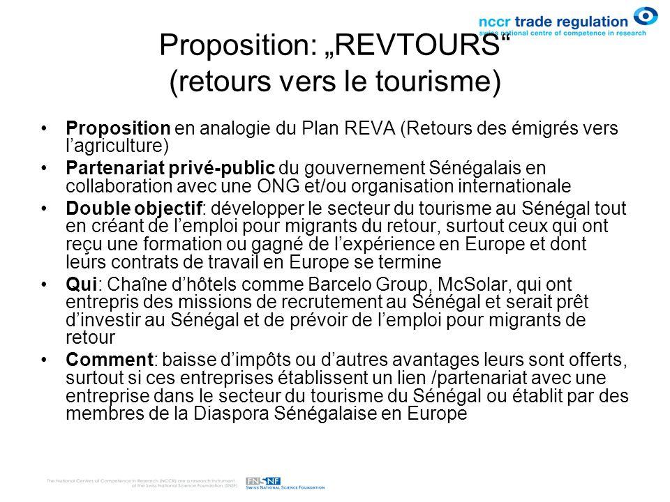 """Proposition: """"REVTOURS (retours vers le tourisme)"""