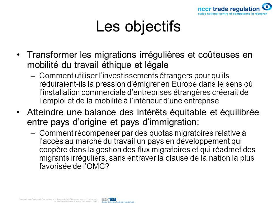 Les objectifs Transformer les migrations irrégulières et coûteuses en mobilité du travail éthique et légale.
