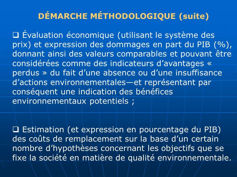 DÉMARCHE MÉTHODOLOGIQUE (suite)