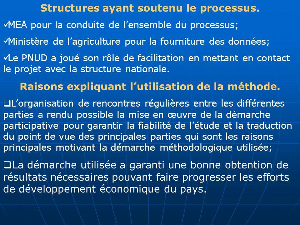 Structures ayant soutenu le processus.