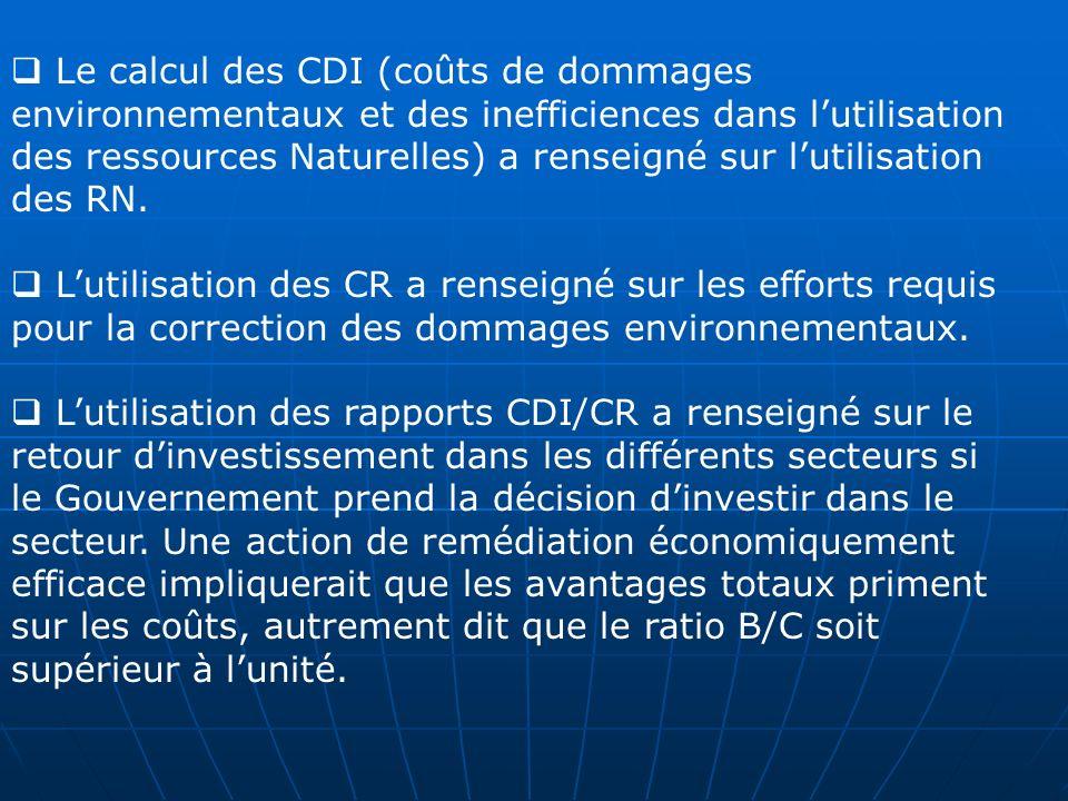 Le calcul des CDI (coûts de dommages environnementaux et des inefficiences dans l'utilisation des ressources Naturelles) a renseigné sur l'utilisation des RN.