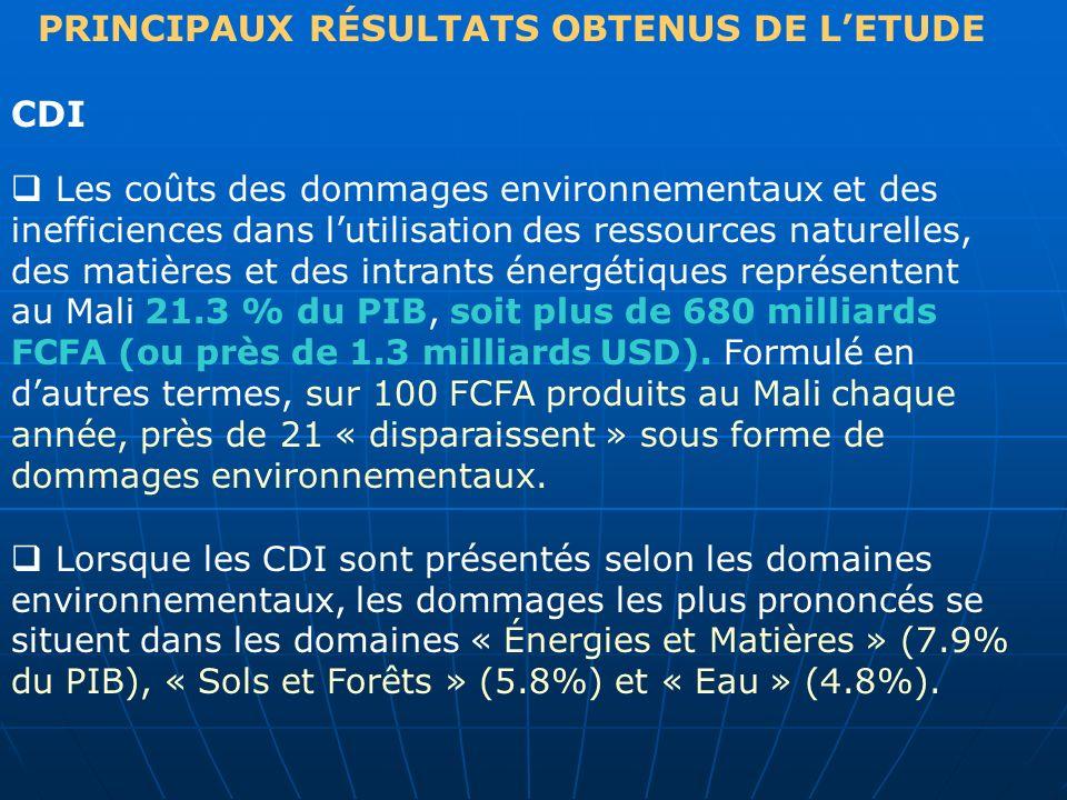PRINCIPAUX RÉSULTATS OBTENUS DE L'ETUDE