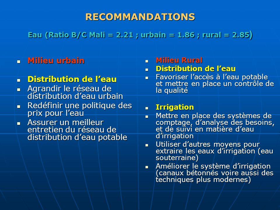 RECOMMANDATIONS Eau (Ratio B/C Mali = 2. 21 ; urbain = 1