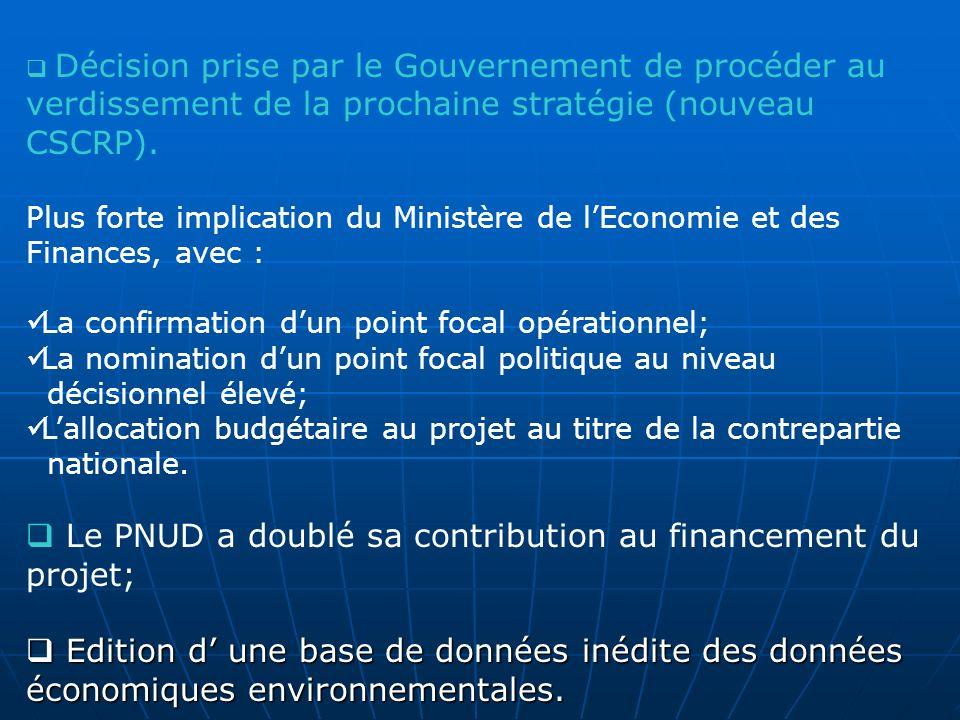 Le PNUD a doublé sa contribution au financement du projet;