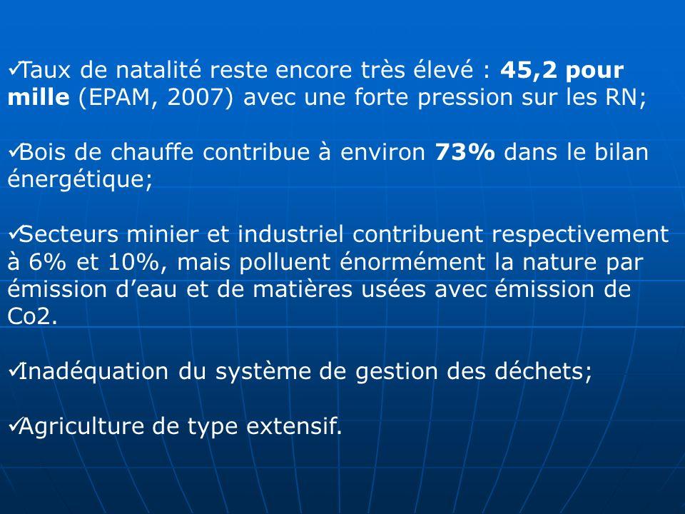 Taux de natalité reste encore très élevé : 45,2 pour mille (EPAM, 2007) avec une forte pression sur les RN;