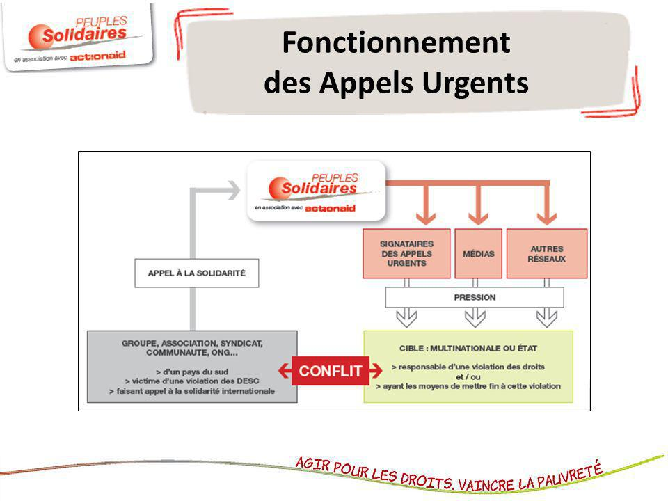 Fonctionnement des Appels Urgents