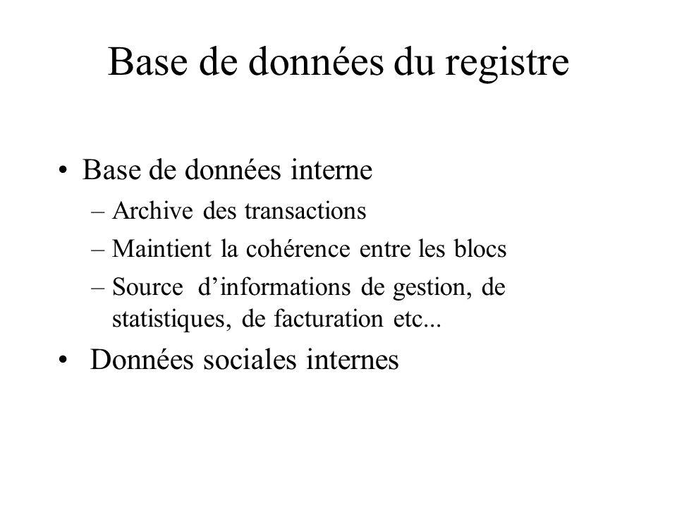 Base de données du registre