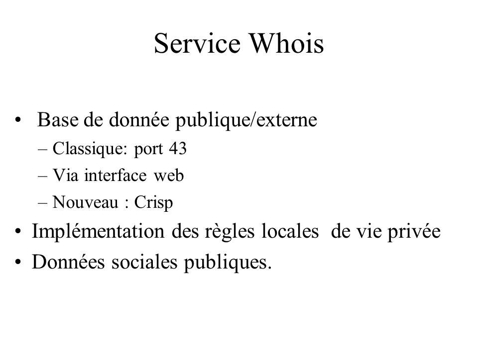 Service Whois Base de donnée publique/externe