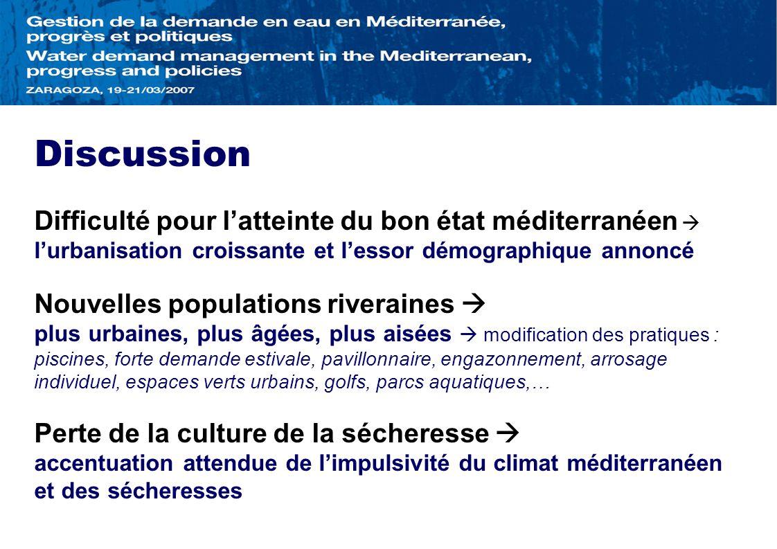 Discussion Difficulté pour l'atteinte du bon état méditerranéen  l'urbanisation croissante et l'essor démographique annoncé.