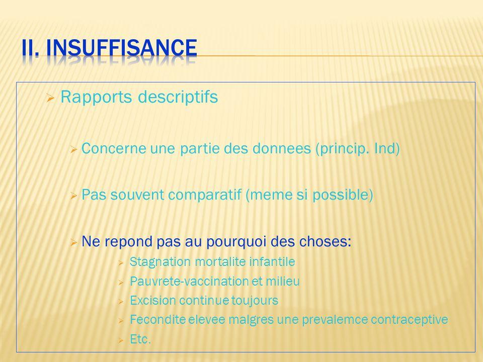 II. insuffisance Rapports descriptifs