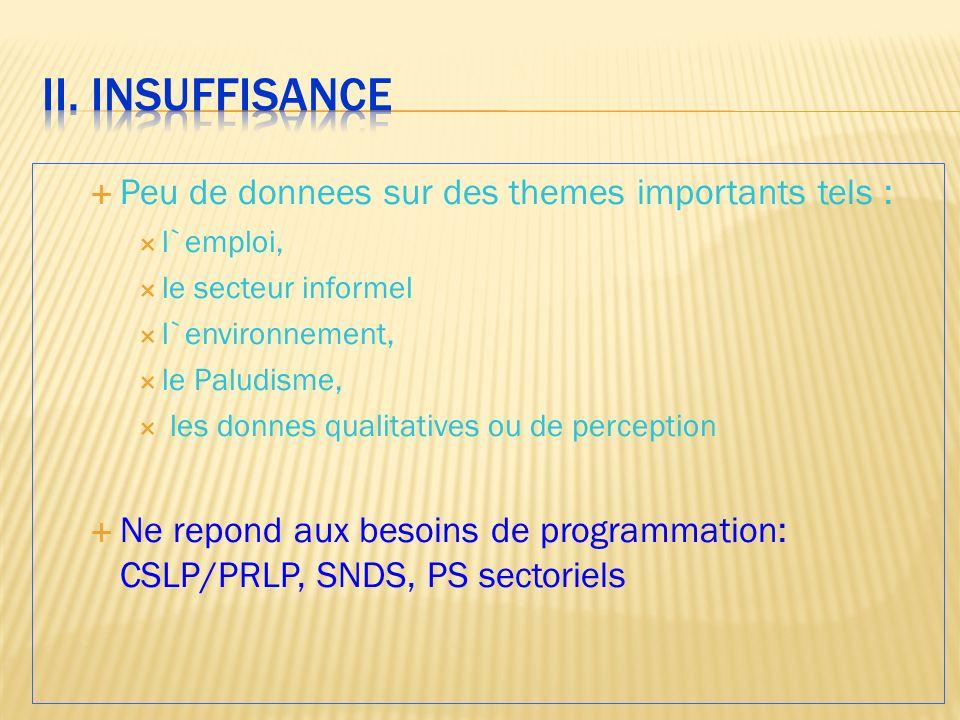 II. insuffisance Peu de donnees sur des themes importants tels :
