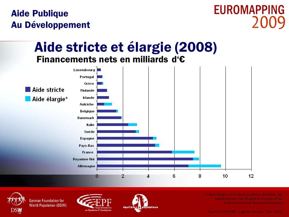 Aide stricte et élargie (2008)