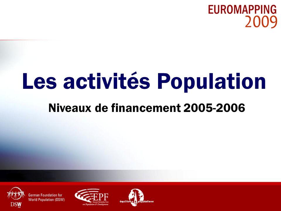 Niveaux de financement 2005-2006