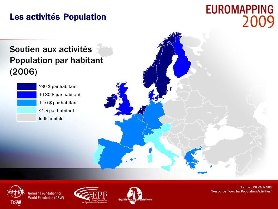 Les activités Population