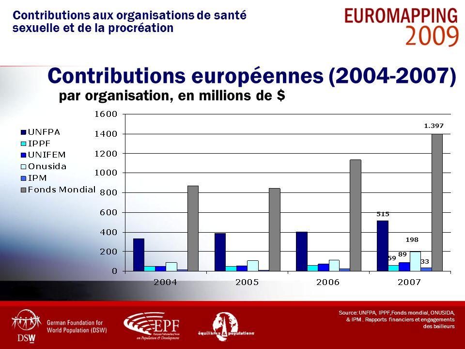 Contributions européennes (2004-2007)