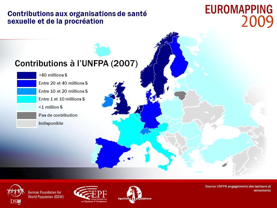 Contributions à l'UNFPA (2007)