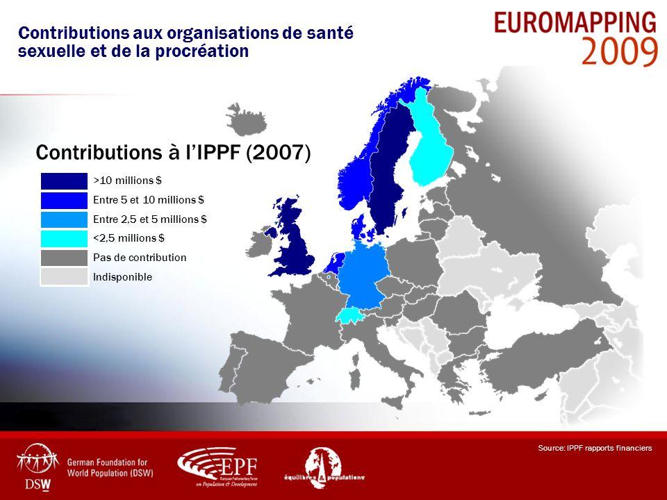 Contributions à l'IPPF (2007)