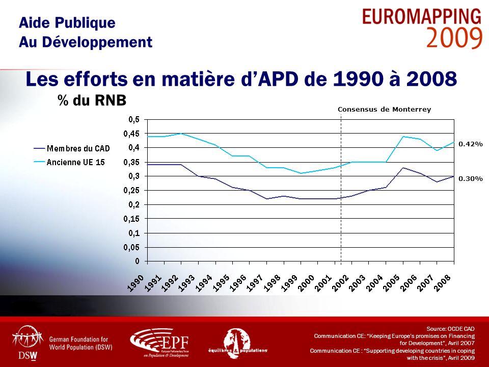 Les efforts en matière d'APD de 1990 à 2008