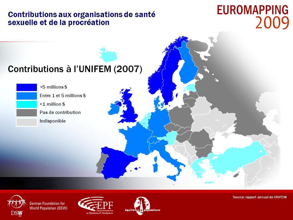 Contributions à l'UNIFEM (2007)