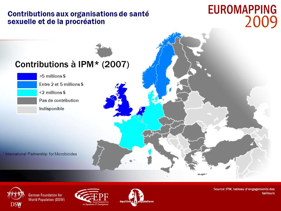 Contributions à IPM* (2007)