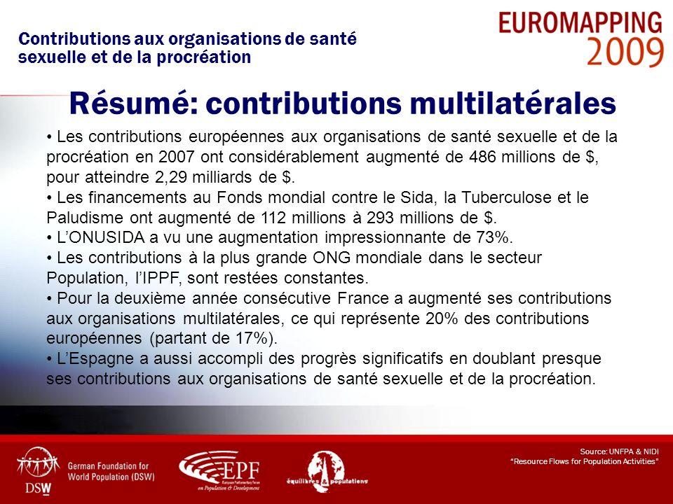 Résumé: contributions multilatérales