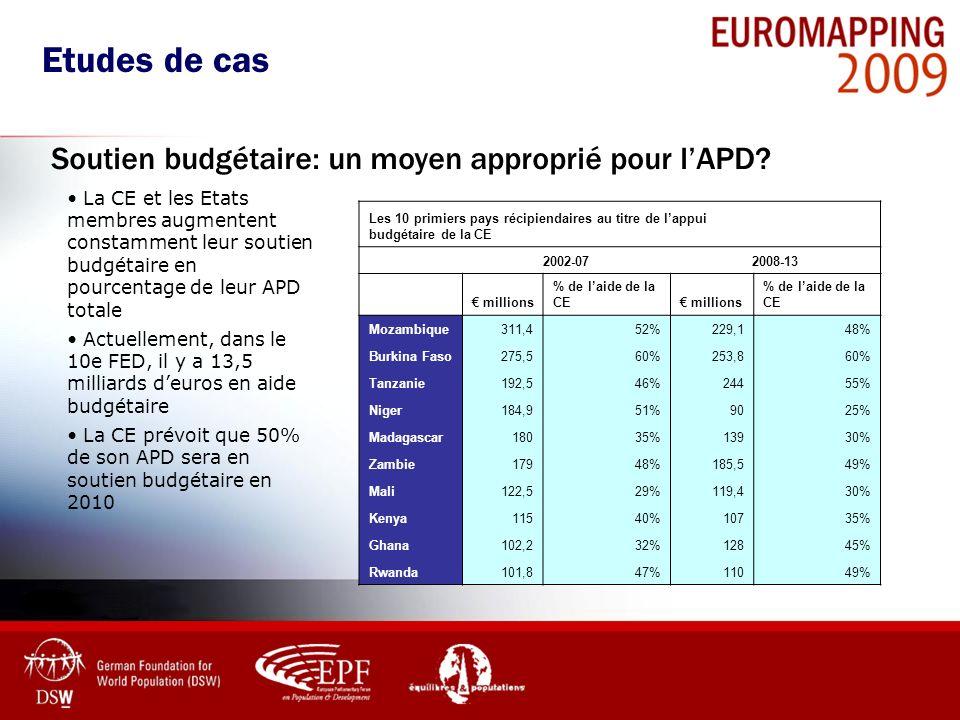Etudes de cas Soutien budgétaire: un moyen approprié pour l'APD