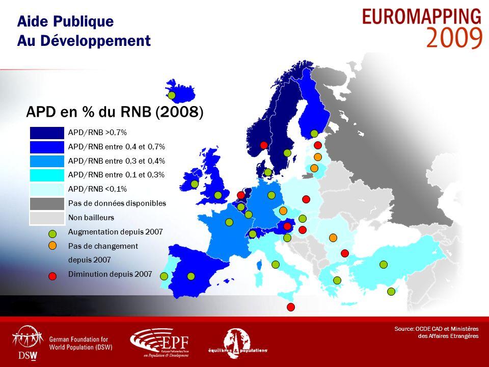 Aide Publique Au Développement APD en % du RNB (2008) APD/RNB >0,7%