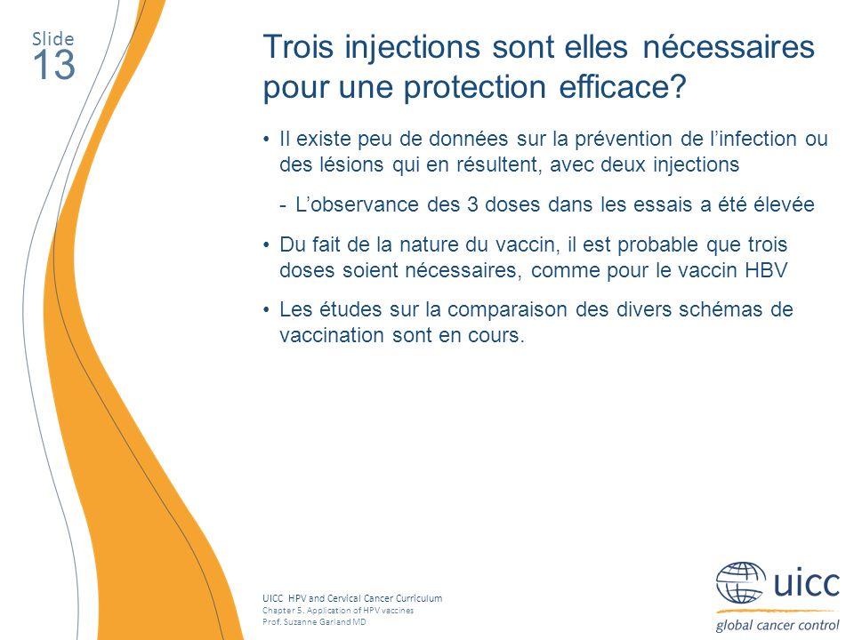 Slide Trois injections sont elles nécessaires pour une protection efficace 13.