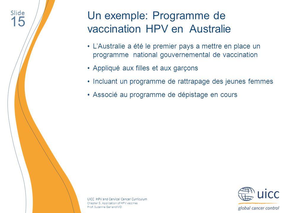 15 Un exemple: Programme de vaccination HPV en Australie Slide
