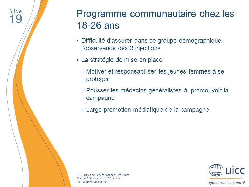 19 Programme communautaire chez les 18-26 ans Slide