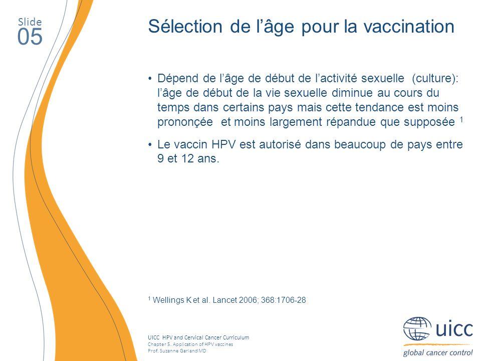 05 Sélection de l'âge pour la vaccination Slide