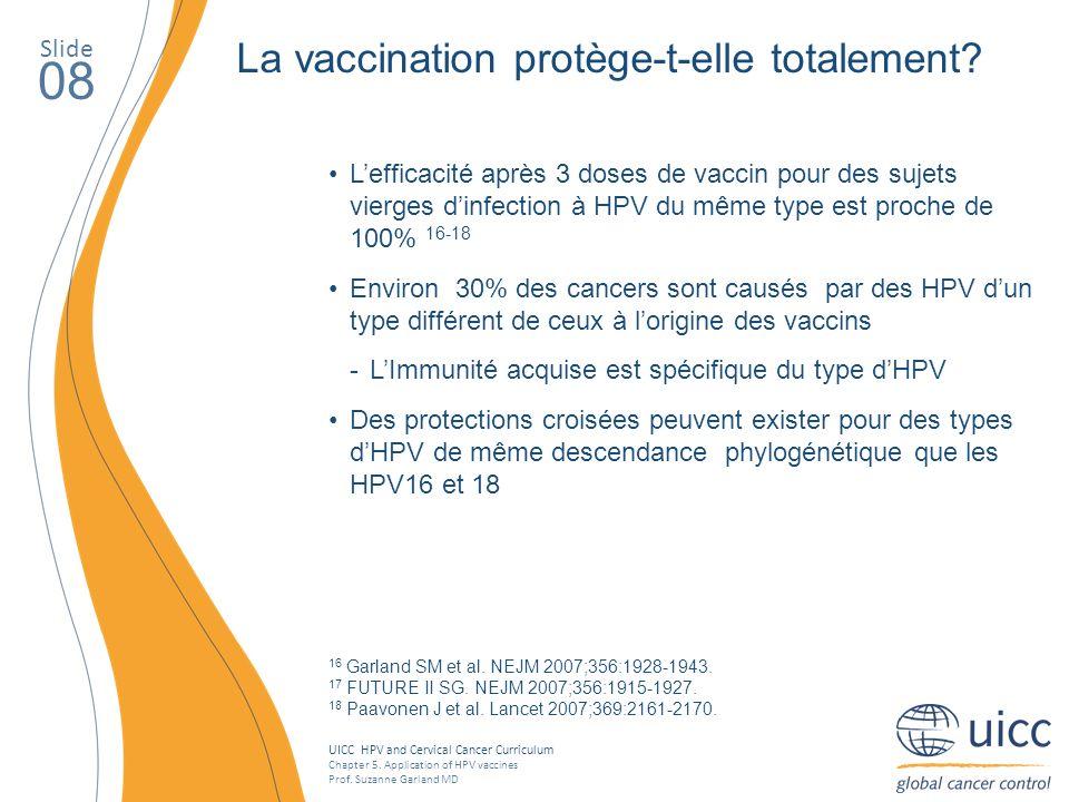08 La vaccination protège-t-elle totalement Slide