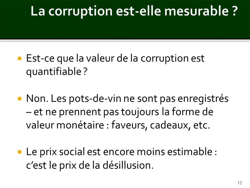 La corruption est-elle mesurable