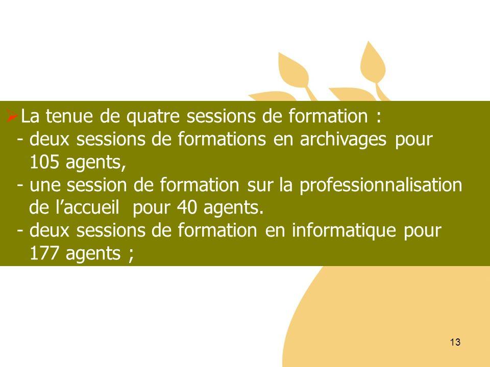 La tenue de quatre sessions de formation :