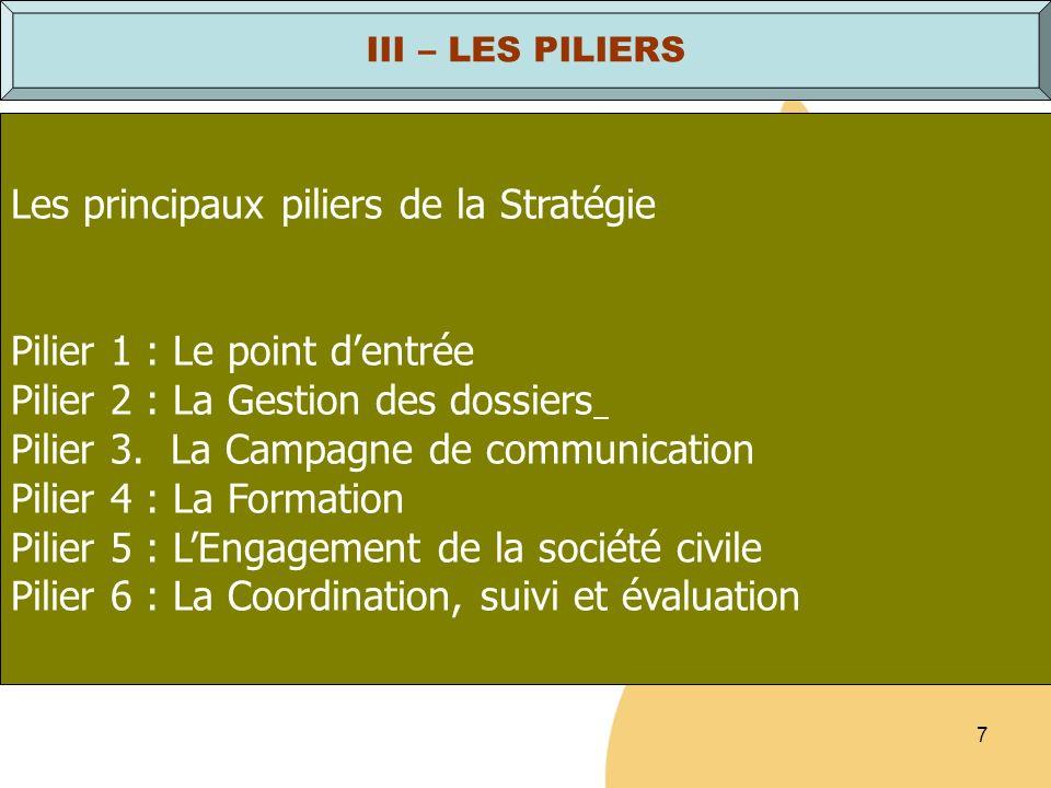 Les principaux piliers de la Stratégie