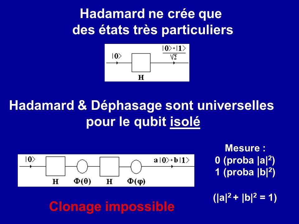 L ordinateur quantique th orie applications ppt for Porte logique quantique