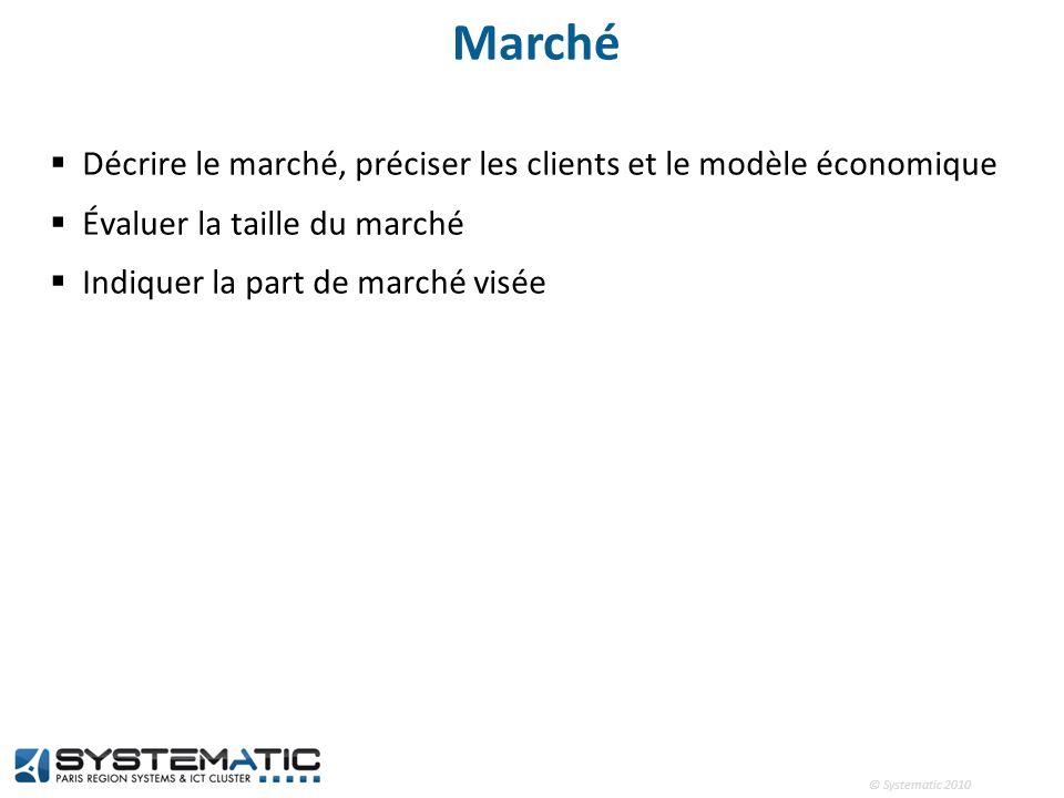 Marché Décrire le marché, préciser les clients et le modèle économique