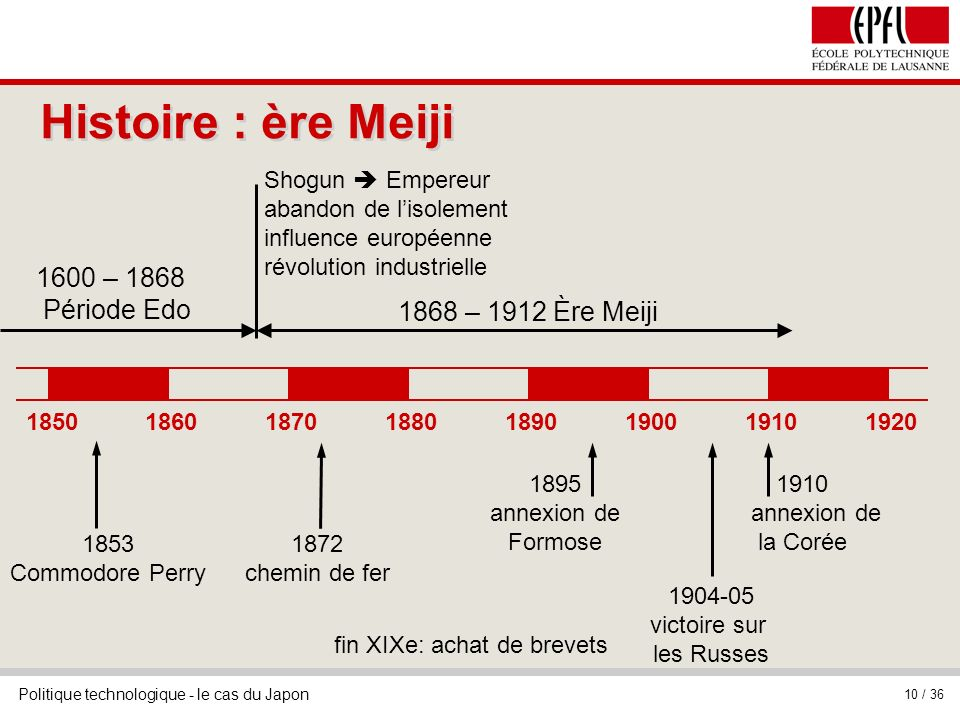 Histoire : ère Meiji 1600 – 1868 Période Edo 1868 – 1912 Ère Meiji