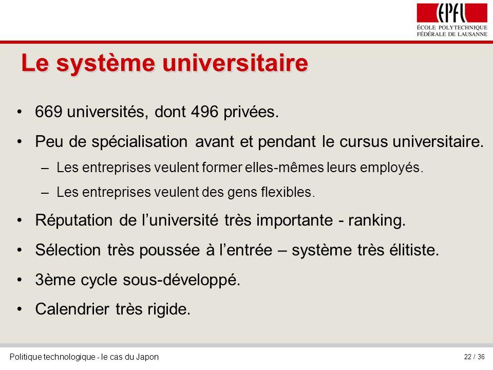 Le système universitaire
