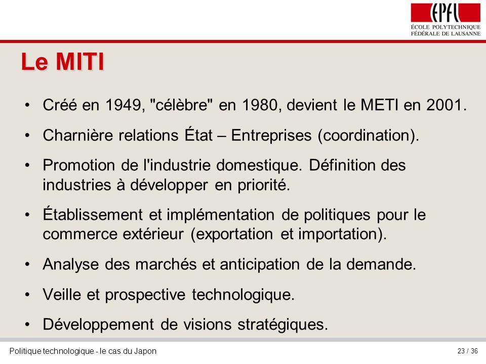 Le MITI Créé en 1949, célèbre en 1980, devient le METI en 2001.