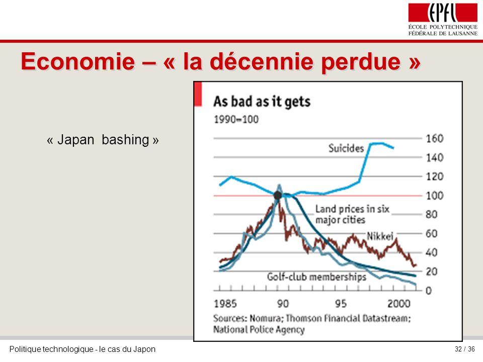 Economie – « la décennie perdue »
