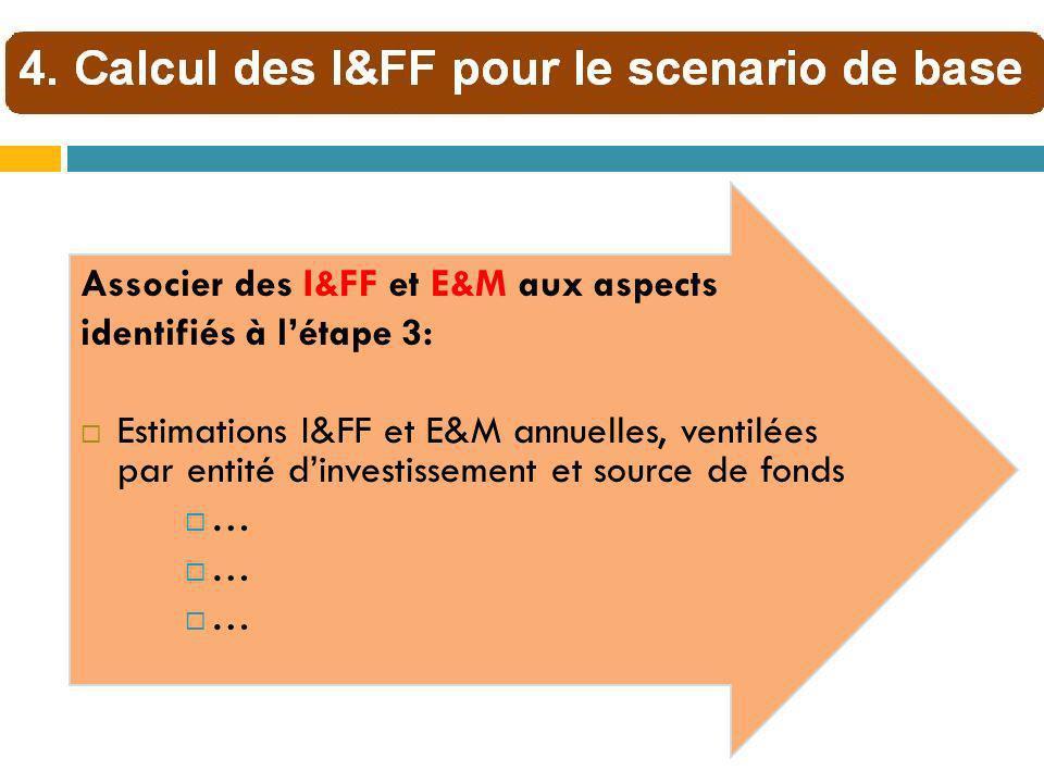 Associer des I&FF et E&M aux aspects identifiés à l'étape 3: