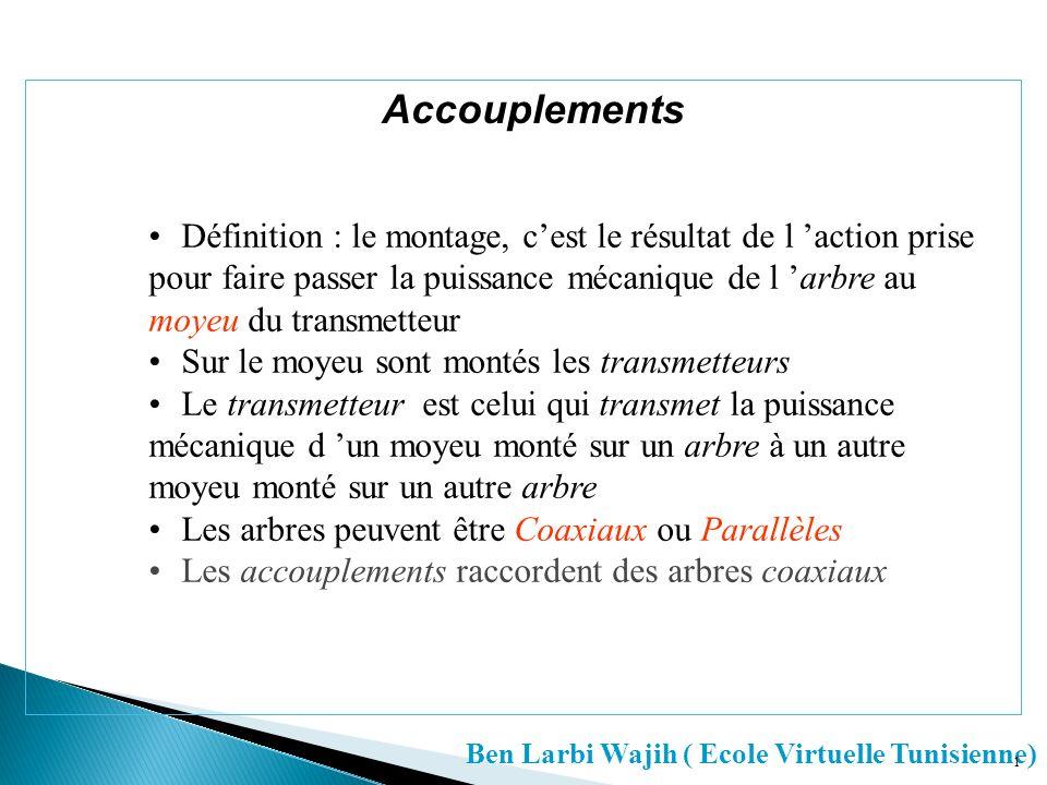 Accouplements
